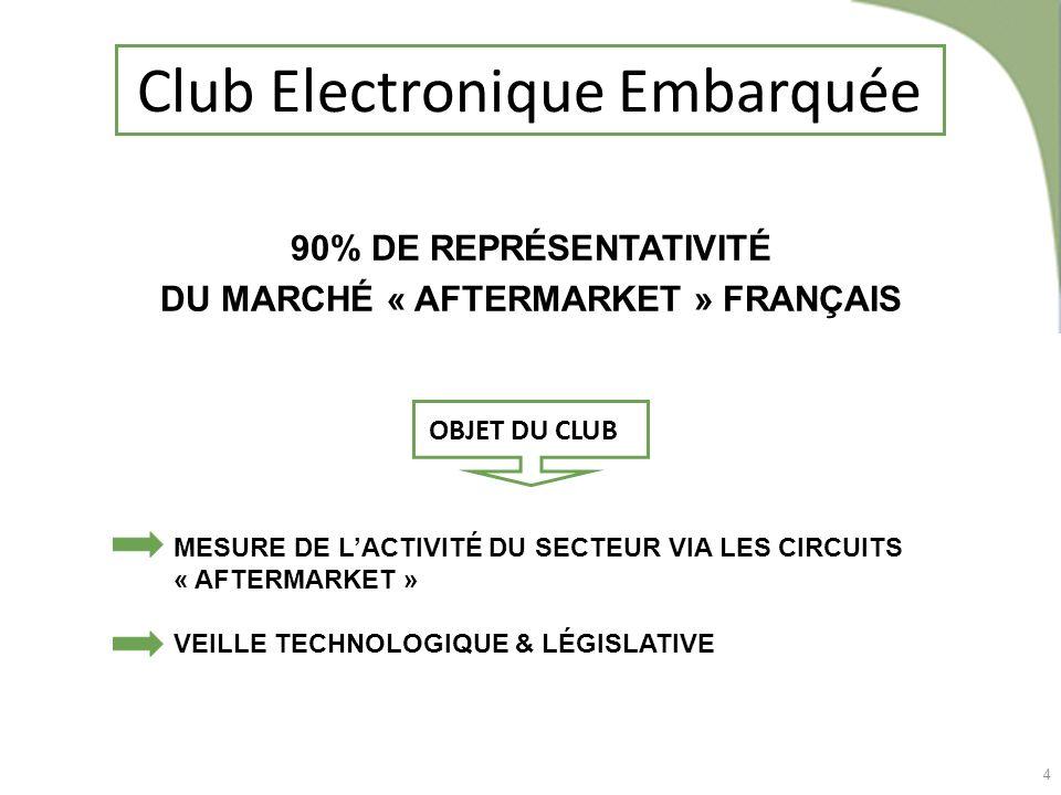 DU MARCHÉ « AFTERMARKET » FRANÇAIS