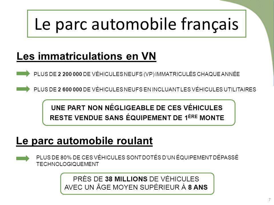 Le parc automobile français
