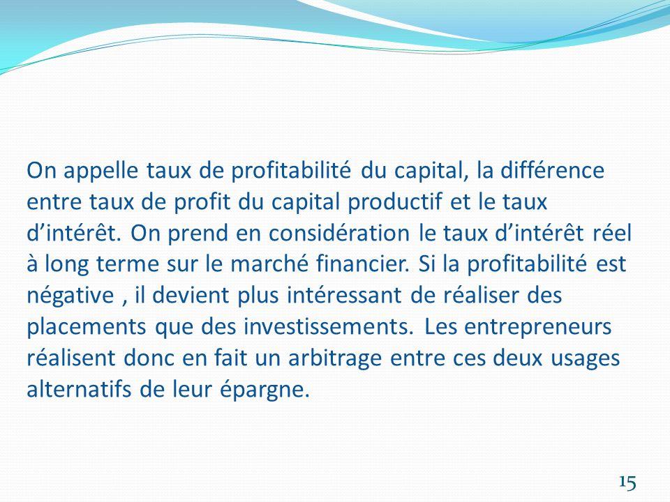 On appelle taux de profitabilité du capital, la différence entre taux de profit du capital productif et le taux d'intérêt.