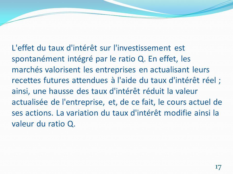 L effet du taux d intérêt sur l investissement est spontanément intégré par le ratio Q.