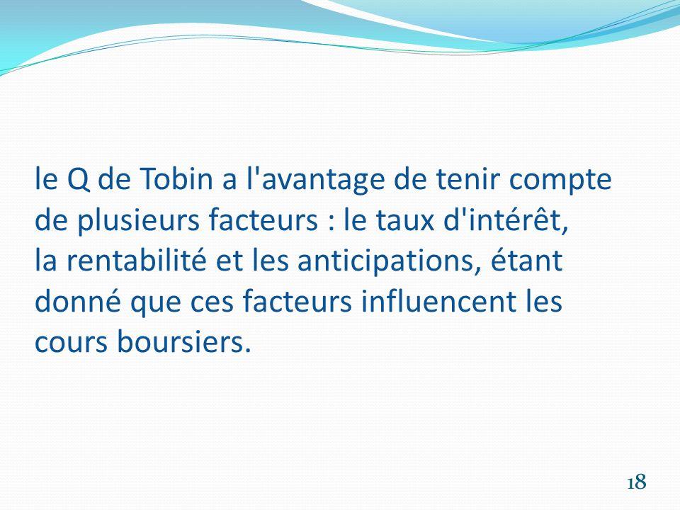 le Q de Tobin a l avantage de tenir compte de plusieurs facteurs : le taux d intérêt, la rentabilité et les anticipations, étant donné que ces facteurs influencent les cours boursiers.
