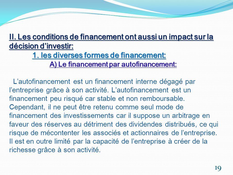 II. Les conditions de financement ont aussi un impact sur la décision d'investir: 1.