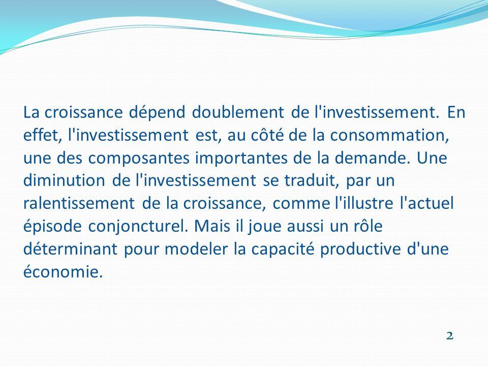 La croissance dépend doublement de l investissement