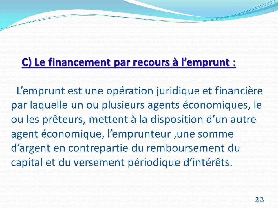 C) Le financement par recours à l'emprunt : L'emprunt est une opération juridique et financière par laquelle un ou plusieurs agents économiques, le ou les prêteurs, mettent à la disposition d'un autre agent économique, l'emprunteur ,une somme d'argent en contrepartie du remboursement du capital et du versement périodique d'intérêts.