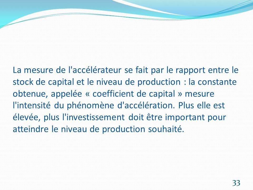 La mesure de l accélérateur se fait par le rapport entre le stock de capital et le niveau de production : la constante obtenue, appelée « coefficient de capital » mesure l intensité du phénomène d accélération.