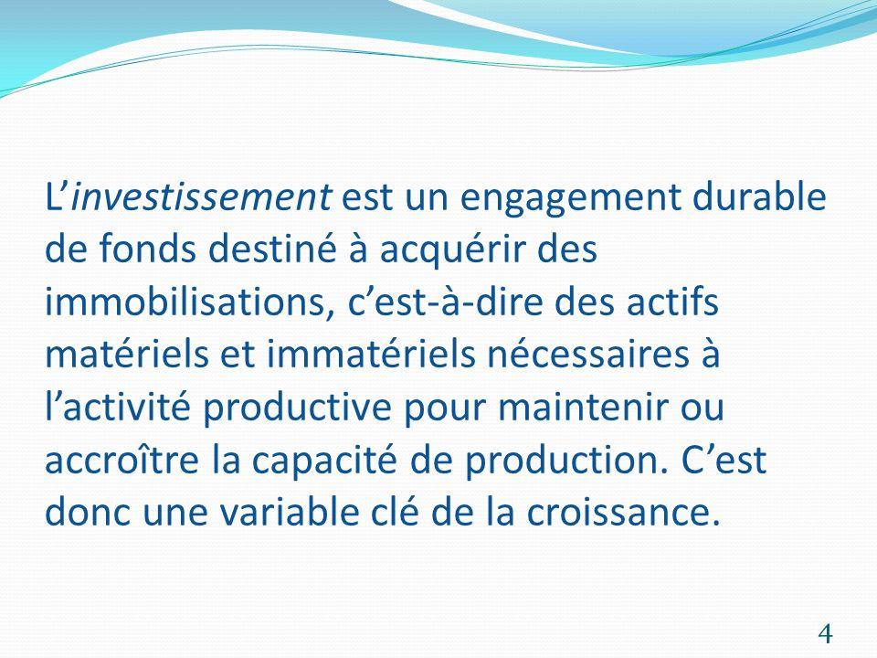 L'investissement est un engagement durable de fonds destiné à acquérir des immobilisations, c'est-à-dire des actifs matériels et immatériels nécessaires à l'activité productive pour maintenir ou accroître la capacité de production.