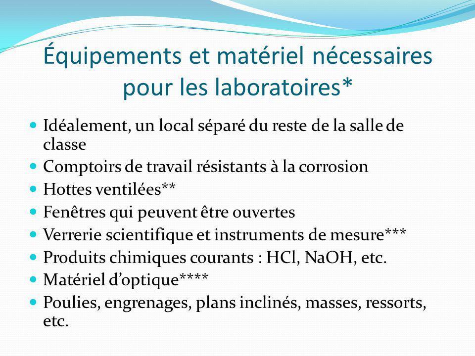 Équipements et matériel nécessaires pour les laboratoires*