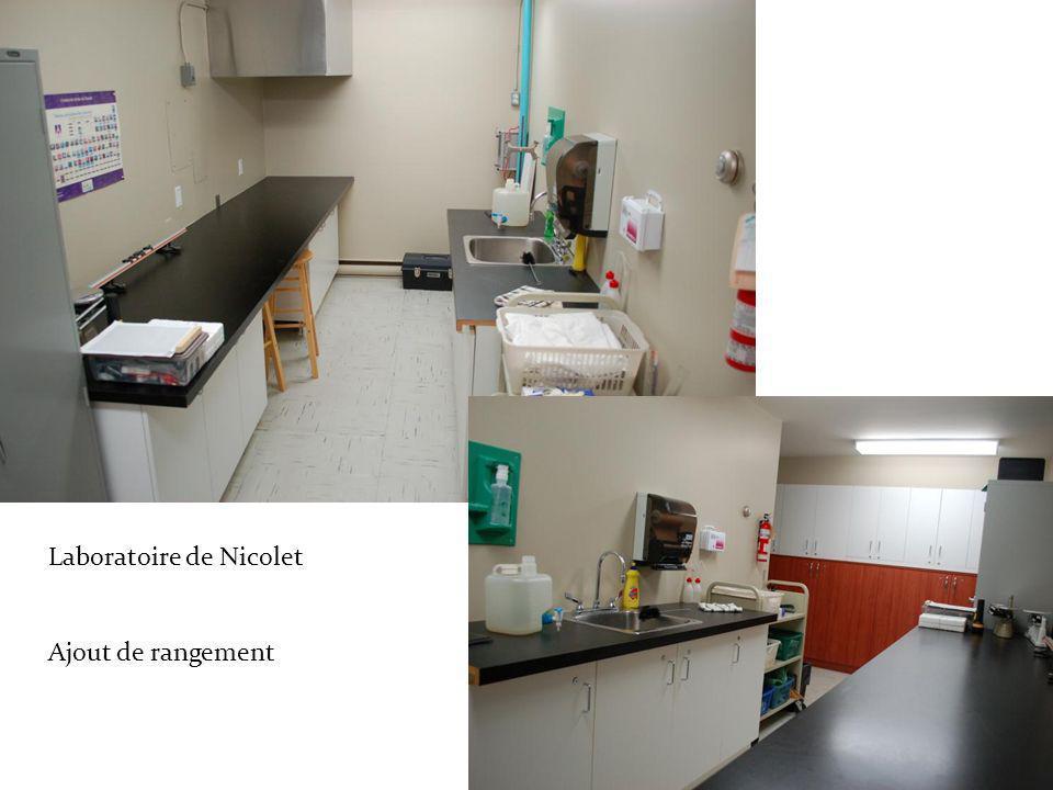 Laboratoire de Nicolet