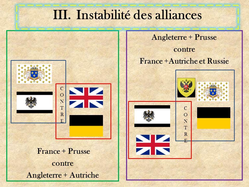 Angleterre + Prusse contre France +Autriche et Russie