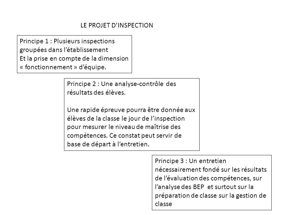 LE PROJET D'INSPECTION