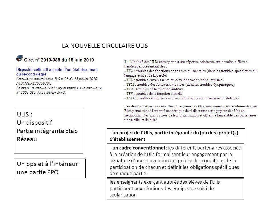 LA NOUVELLE CIRCULAIRE ULIS