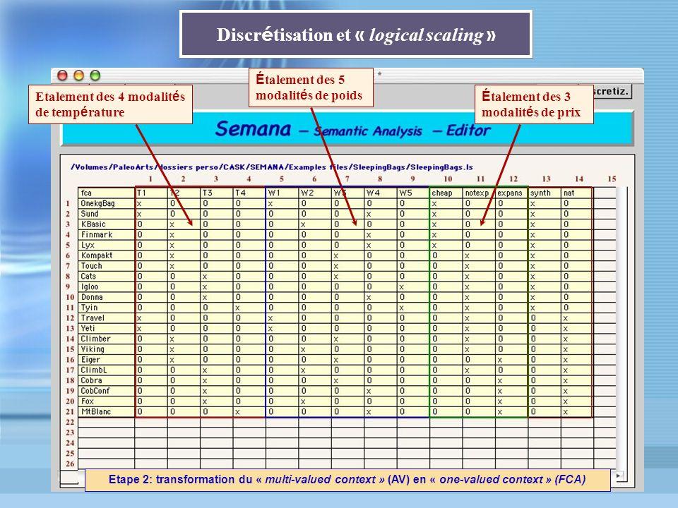 Discrétisation et « logical scaling »