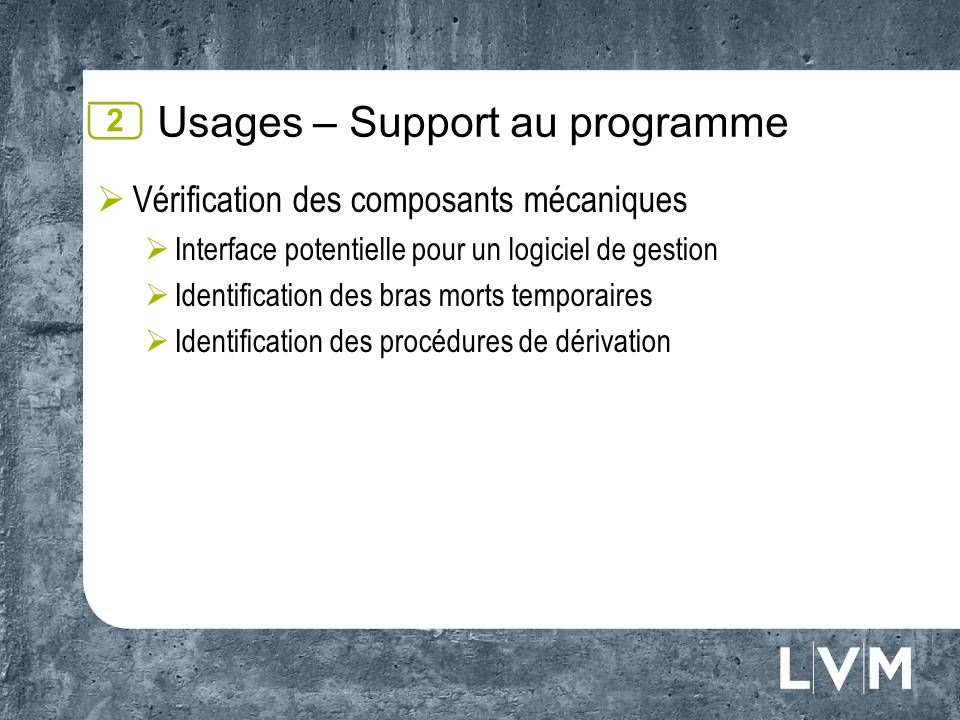 Usages – Support au programme