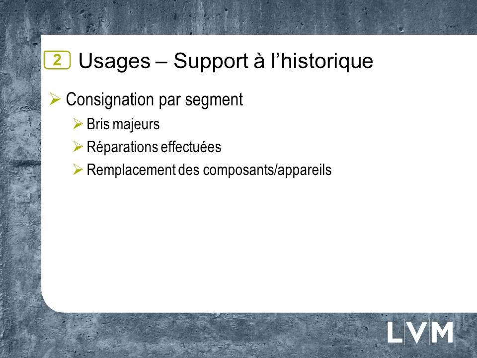 Usages – Support à l'historique