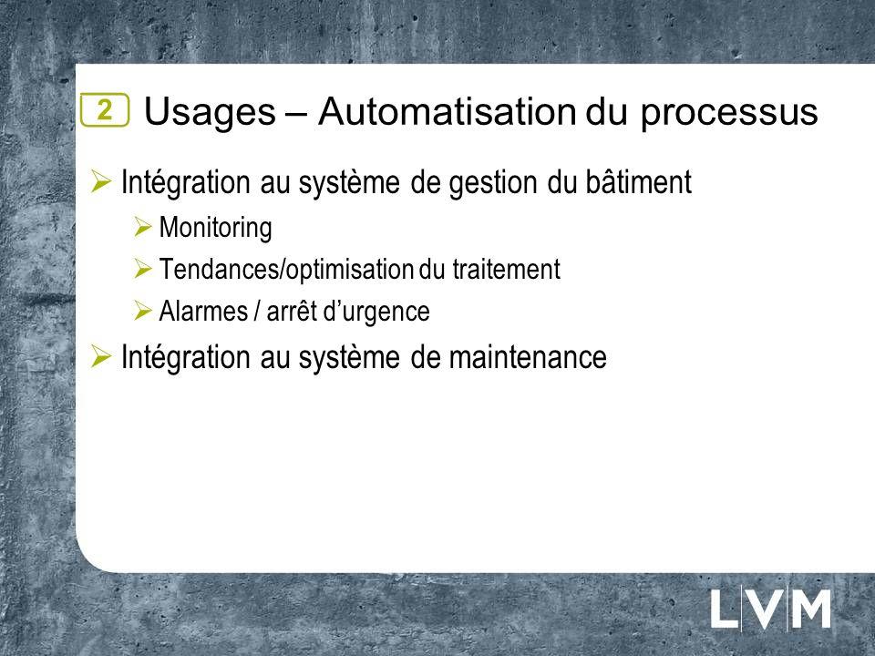 Usages – Automatisation du processus