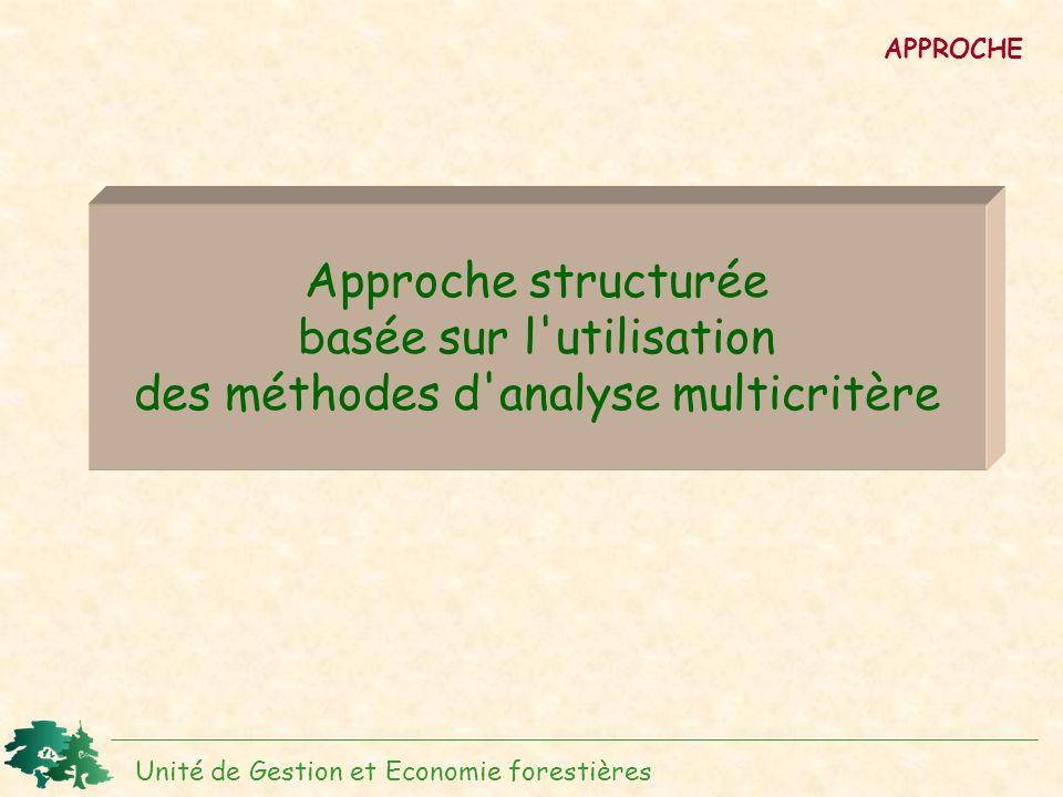 basée sur l utilisation des méthodes d analyse multicritère
