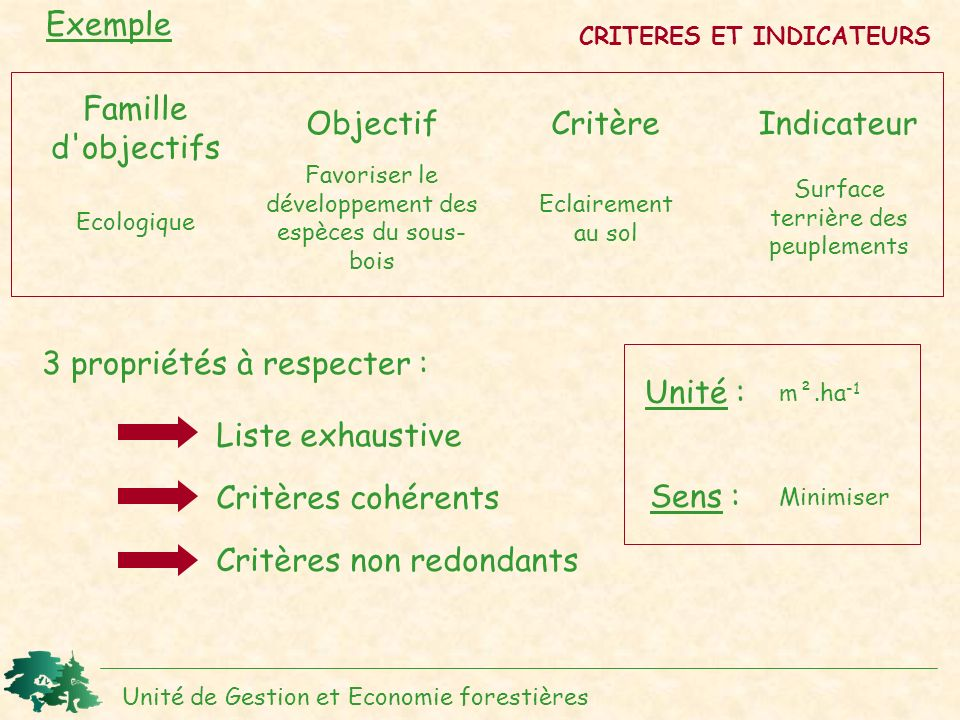 CRITERES ET INDICATEURS