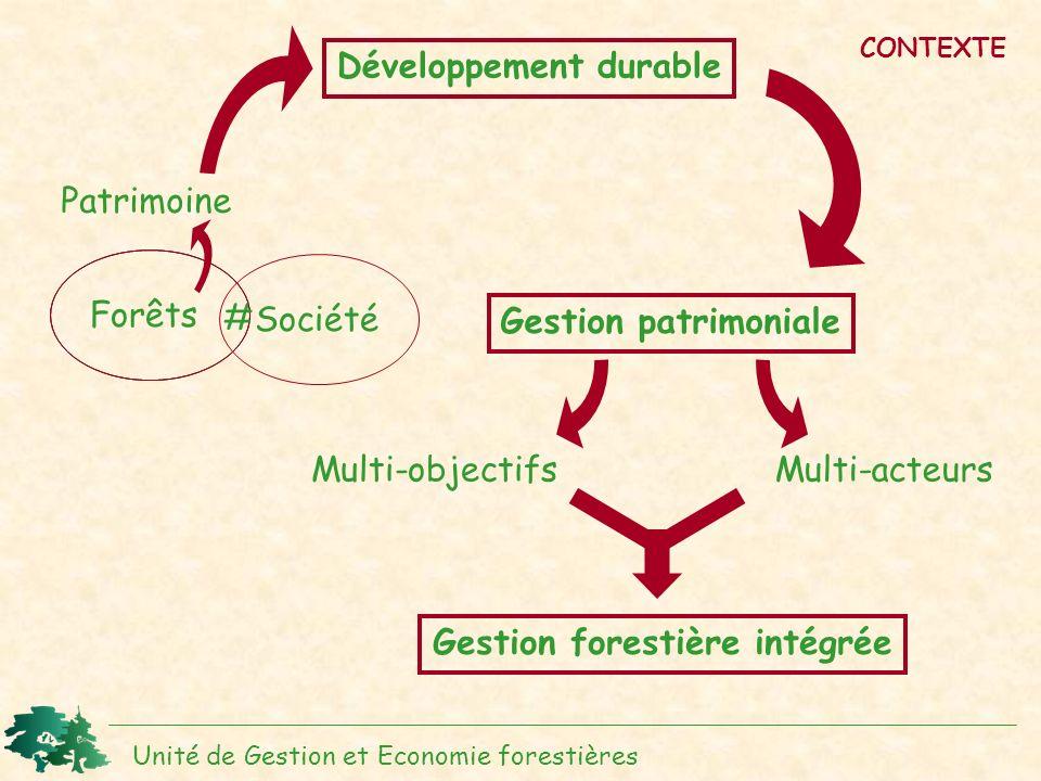 Développement durable Gestion forestière intégrée