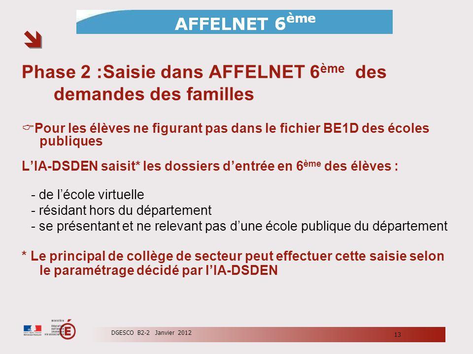 Phase 2 :Saisie dans AFFELNET 6ème des demandes des familles