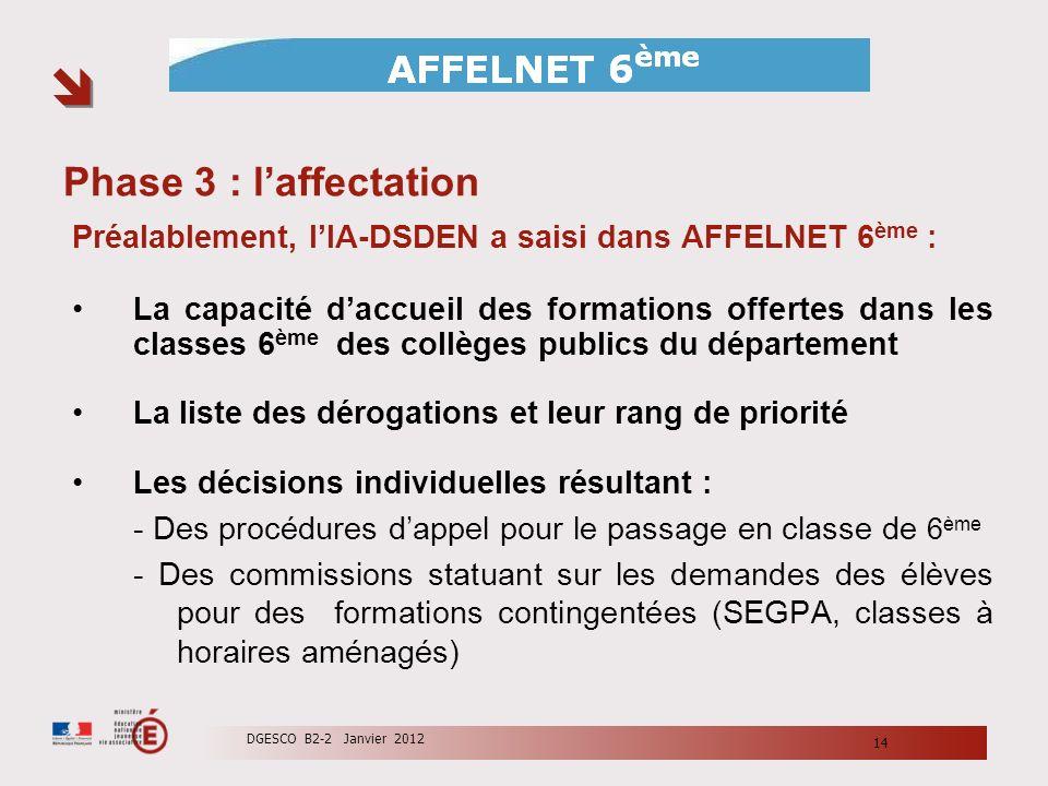 Phase 3 : l'affectation Préalablement, l'IA-DSDEN a saisi dans AFFELNET 6ème :