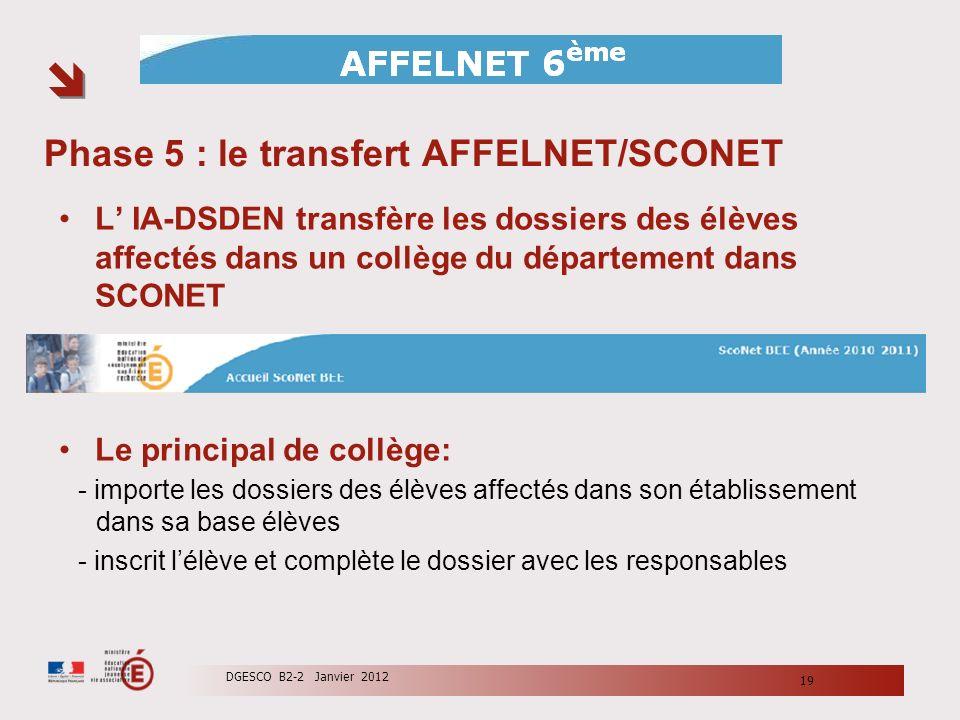 Phase 5 : le transfert AFFELNET/SCONET