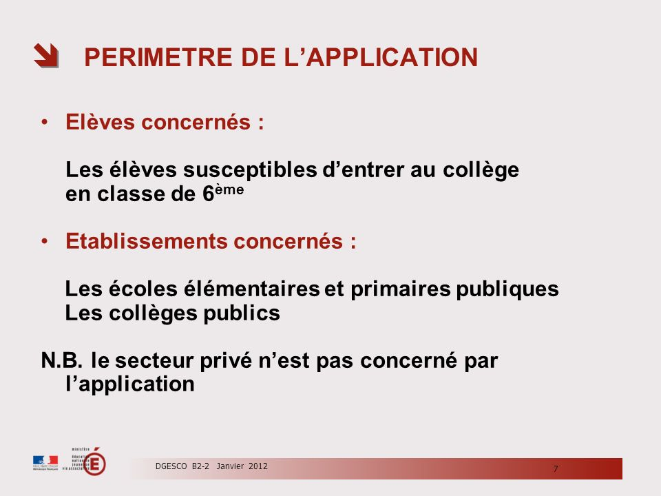 PERIMETRE DE L'APPLICATION