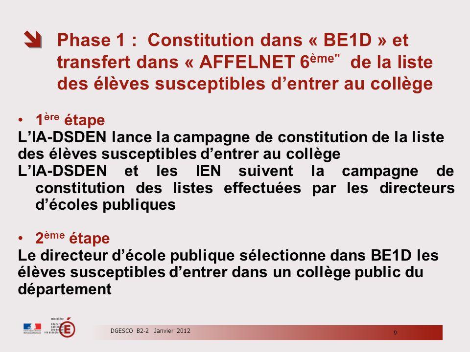 Phase 1 : Constitution dans « BE1D » et transfert dans « AFFELNET 6ème de la liste des élèves susceptibles d'entrer au collège