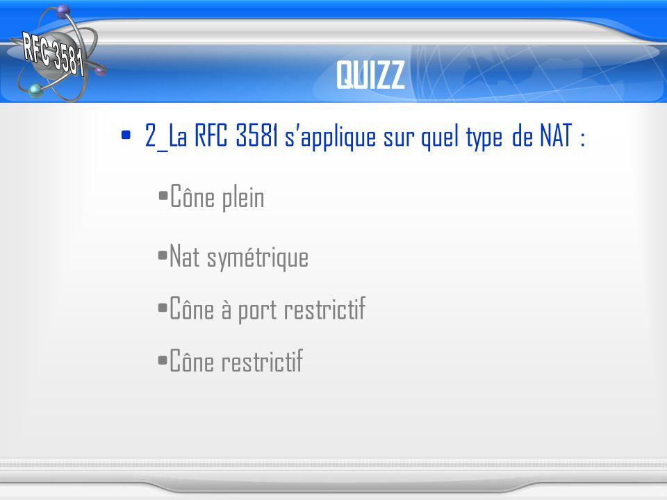 QUIZZ 2_La RFC 3581 s'applique sur quel type de NAT : Cône plein