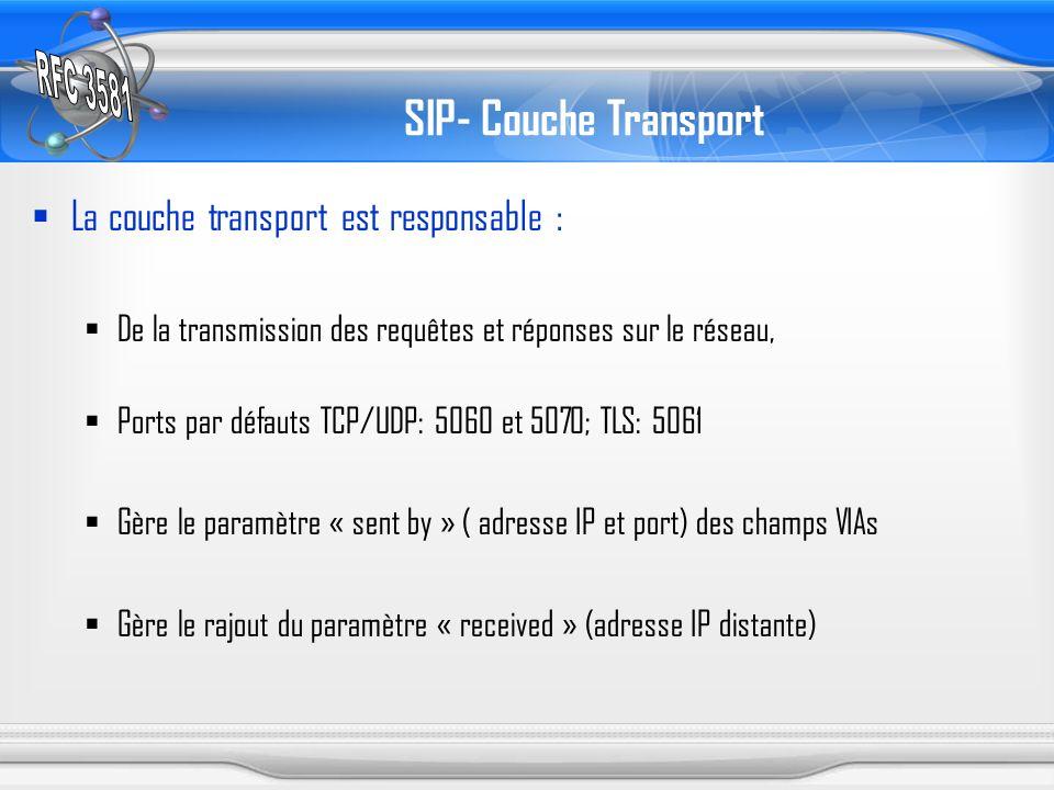 SIP- Couche Transport La couche transport est responsable :