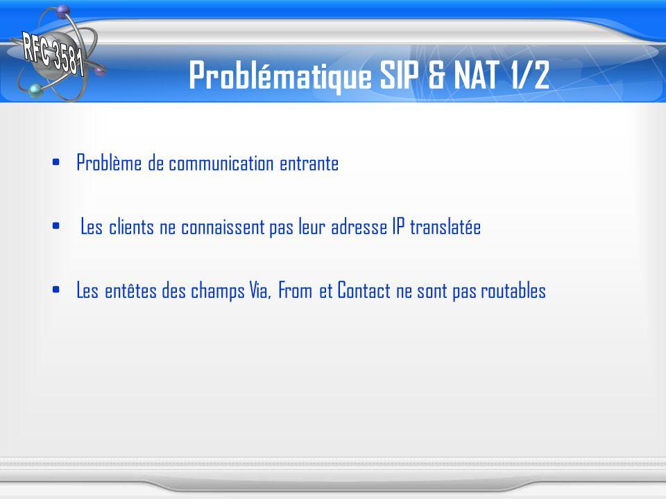 Problématique SIP & NAT 1/2