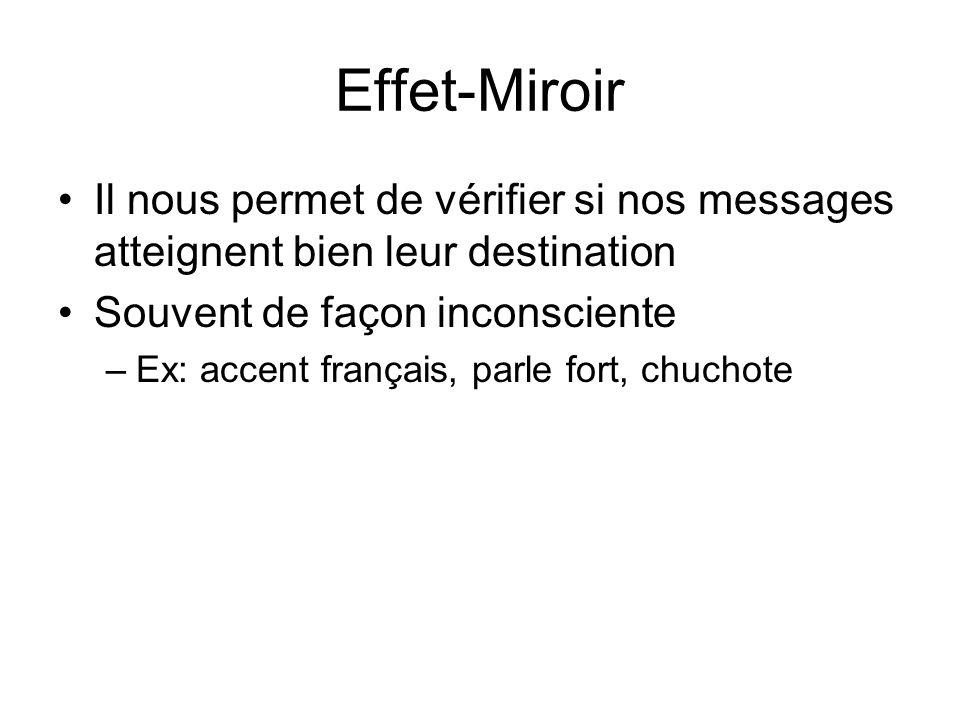 Effet-Miroir Il nous permet de vérifier si nos messages atteignent bien leur destination. Souvent de façon inconsciente.
