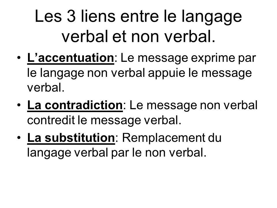 Les 3 liens entre le langage verbal et non verbal.
