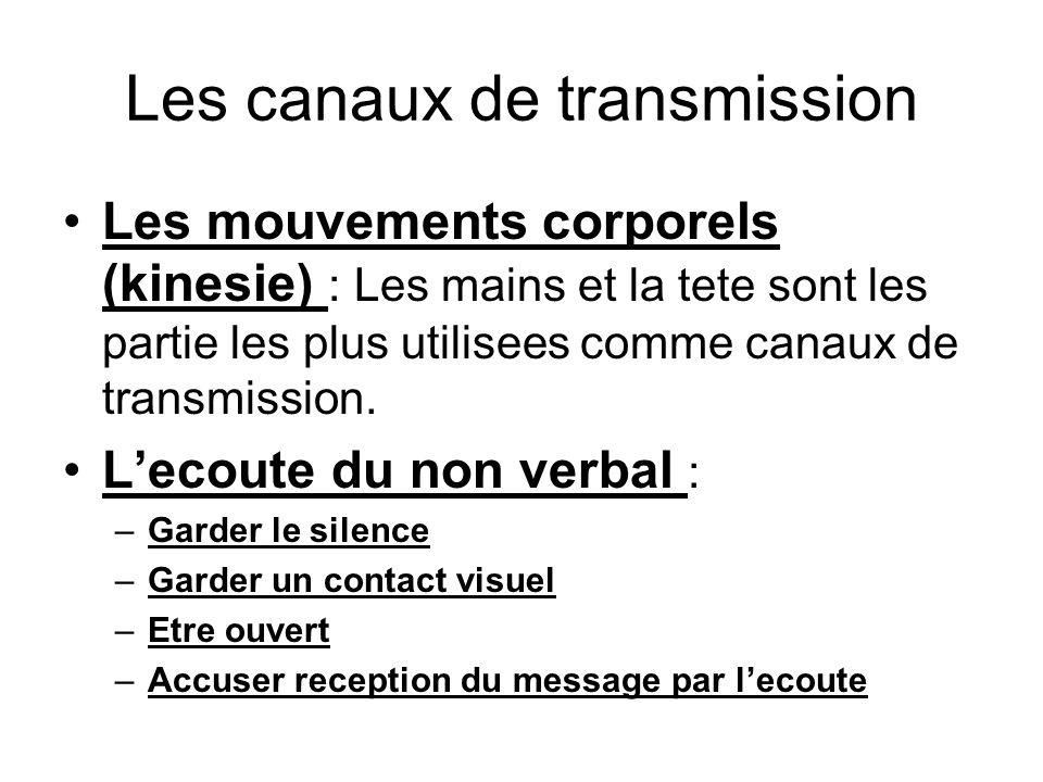 Les canaux de transmission