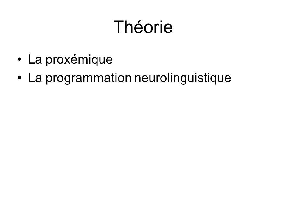 Théorie La proxémique La programmation neurolinguistique