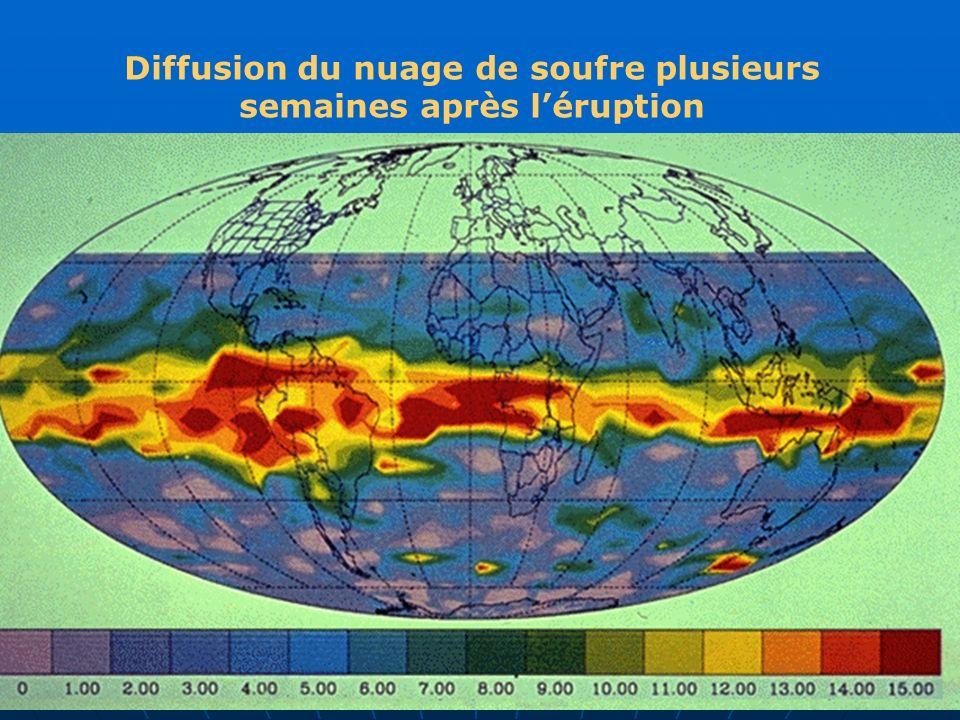 Diffusion du nuage de soufre plusieurs semaines après l'éruption