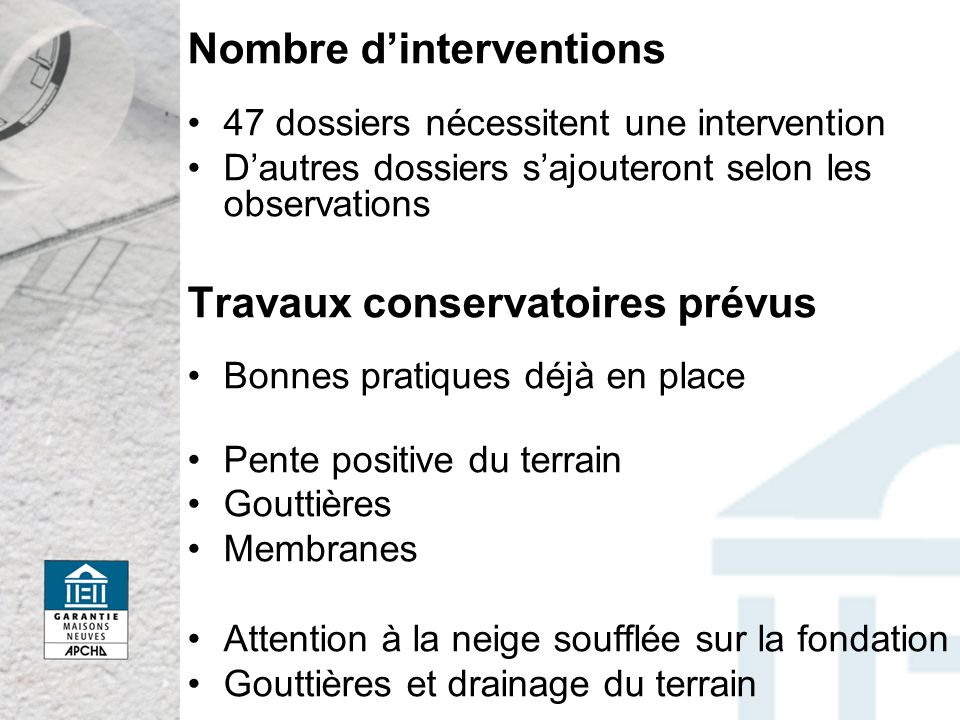 Nombre d'interventions