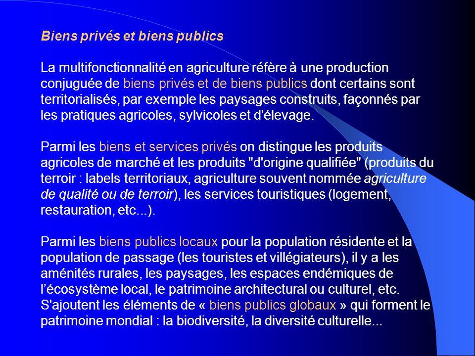 Biens privés et biens publics La multifonctionnalité en agriculture réfère à une production conjuguée de biens privés et de biens publics dont certains sont territorialisés, par exemple les paysages construits, façonnés par les pratiques agricoles, sylvicoles et d élevage.
