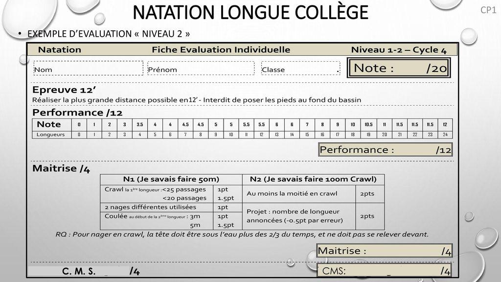 cycle natation longue niveau 1 collège
