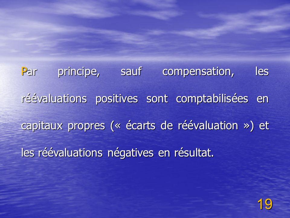 Par principe, sauf compensation, les réévaluations positives sont comptabilisées en capitaux propres (« écarts de réévaluation ») et les réévaluations négatives en résultat.