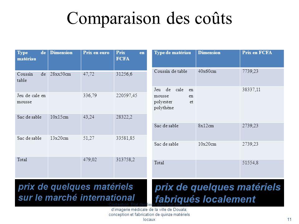 Comparaison des coûts prix de quelques matériels fabriqués localement