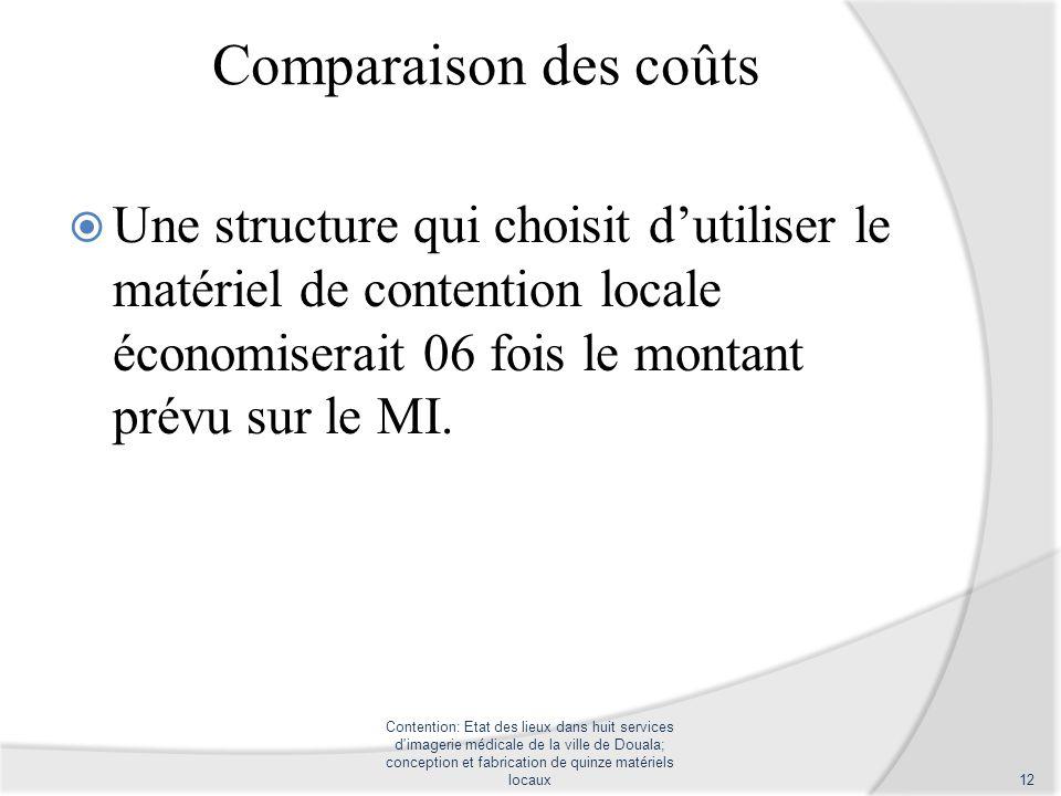 Comparaison des coûts Une structure qui choisit d'utiliser le matériel de contention locale économiserait 06 fois le montant prévu sur le MI.