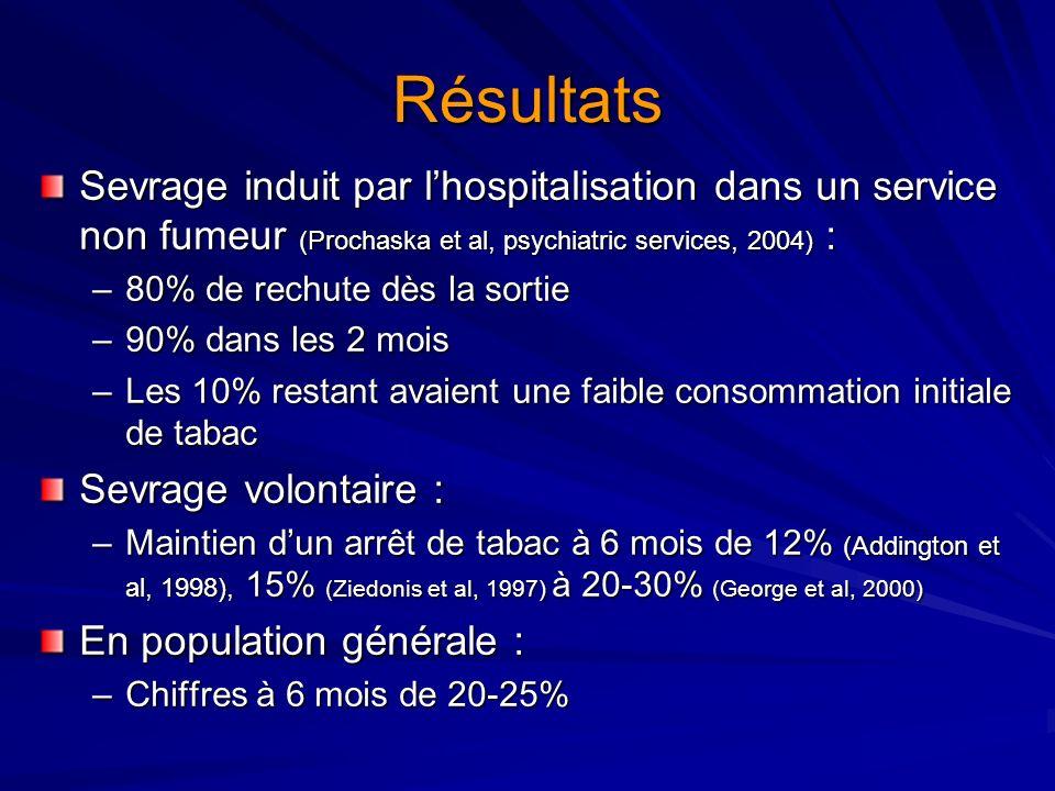 Résultats Sevrage induit par l'hospitalisation dans un service non fumeur (Prochaska et al, psychiatric services, 2004) :
