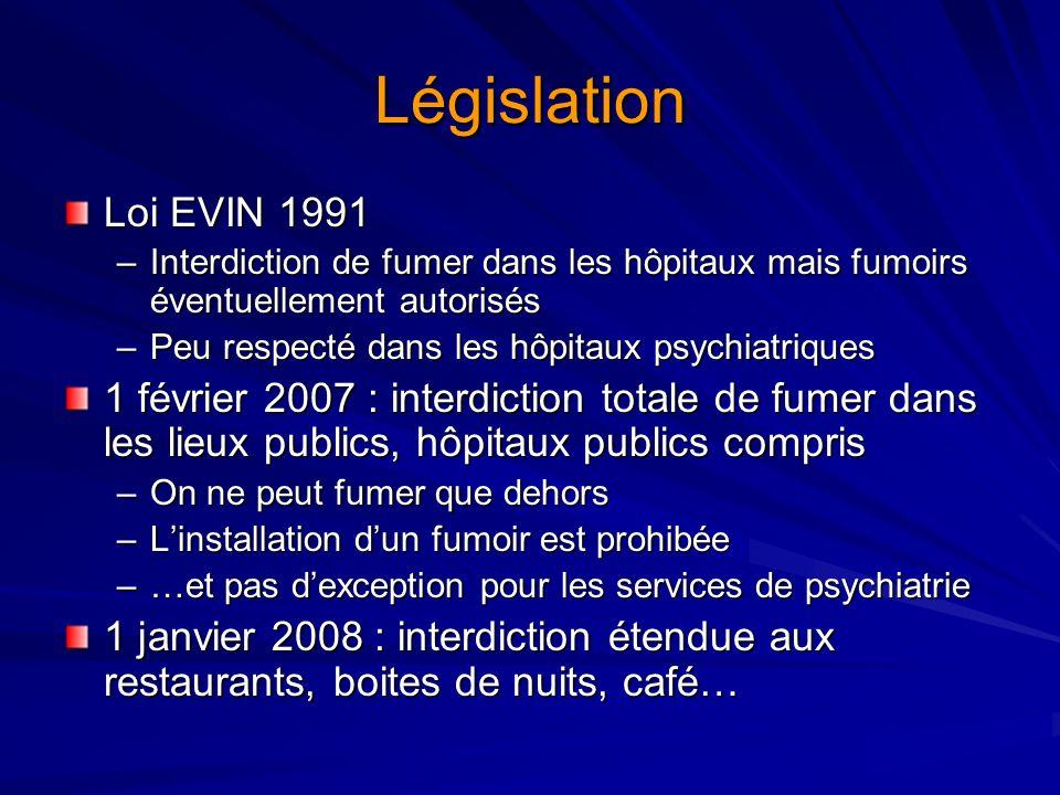 Législation Loi EVIN 1991. Interdiction de fumer dans les hôpitaux mais fumoirs éventuellement autorisés.