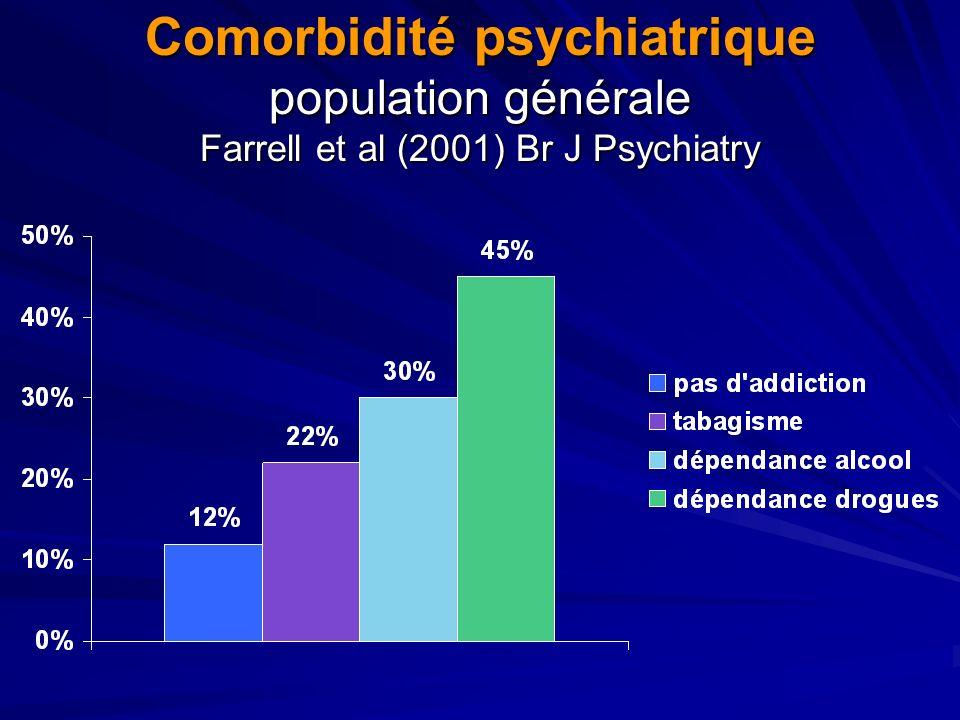 Comorbidité psychiatrique population générale Farrell et al (2001) Br J Psychiatry