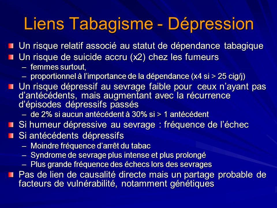 Liens Tabagisme - Dépression