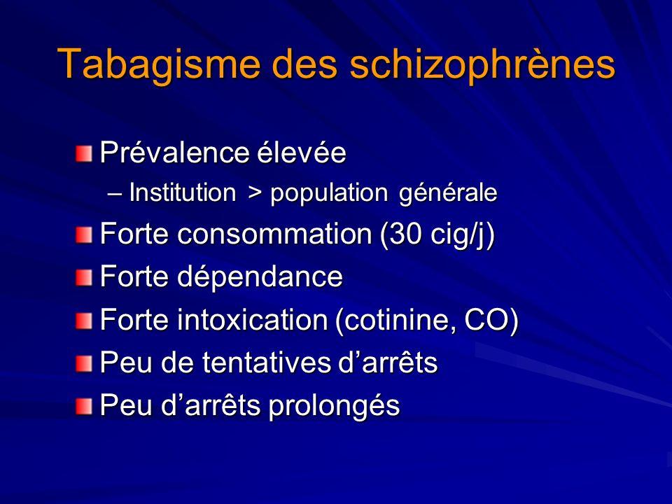Tabagisme des schizophrènes