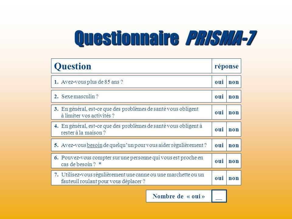 Questionnaire PRISMA-7