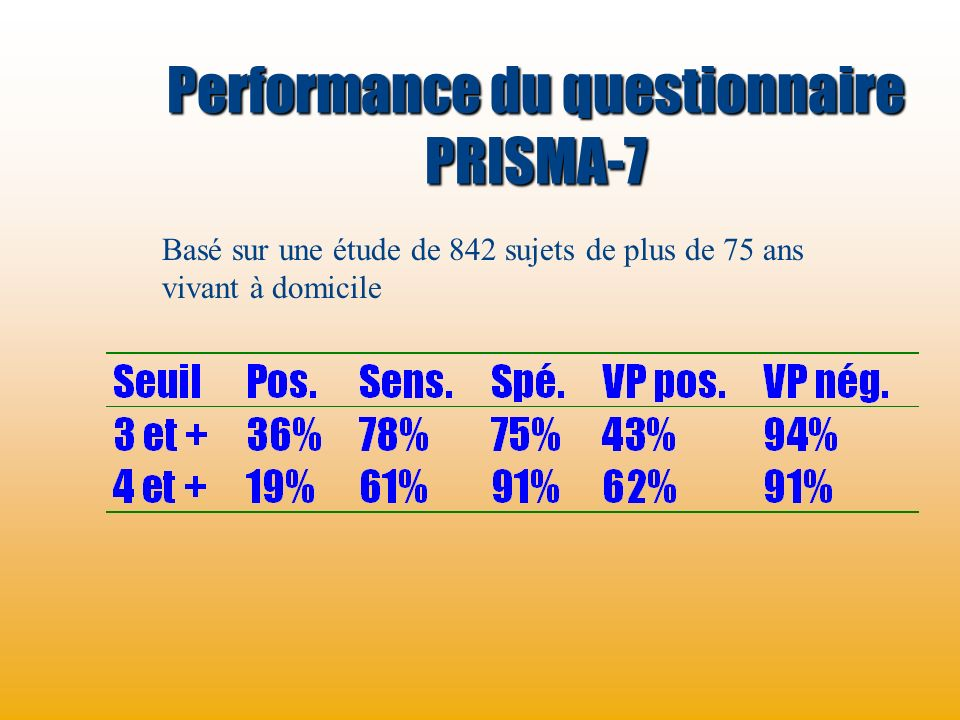 Performance du questionnaire PRISMA-7