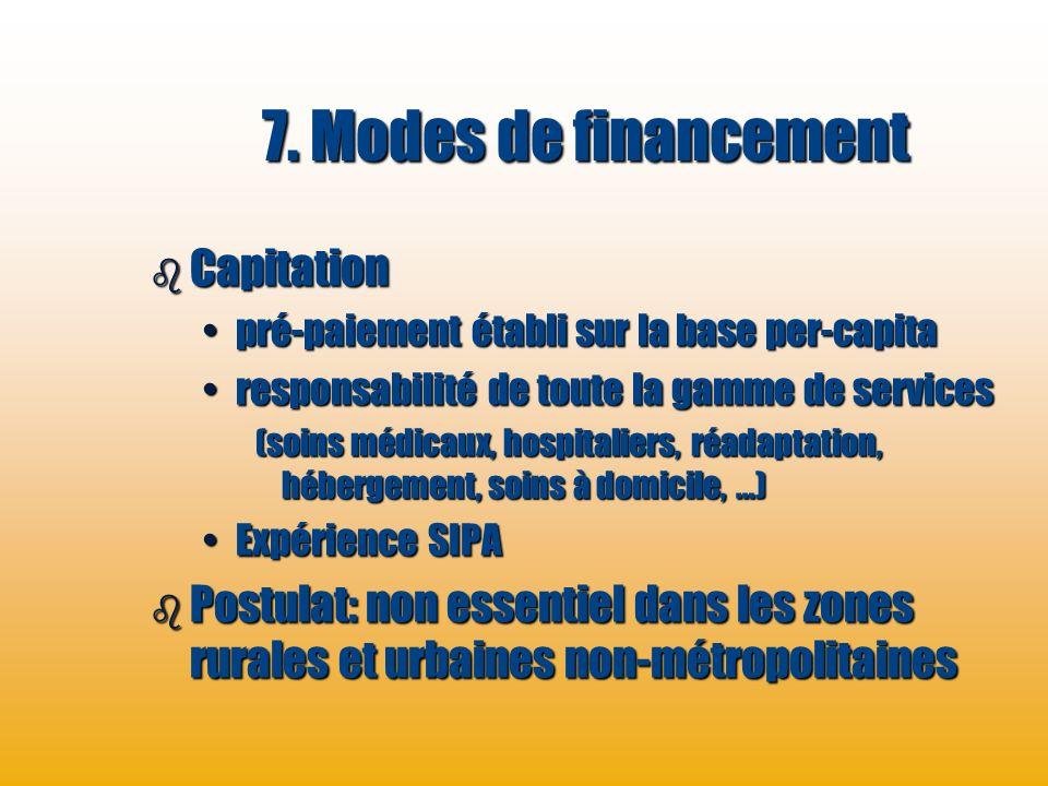 7. Modes de financement Capitation