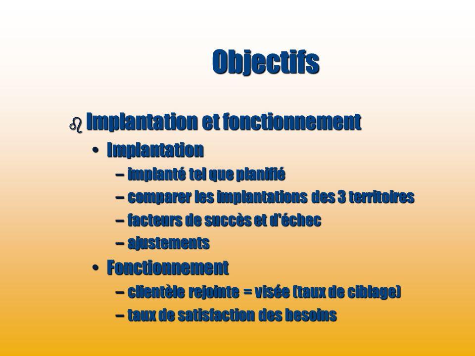 Objectifs Implantation et fonctionnement Implantation Fonctionnement